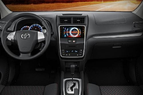 Dashboard View of Avanza